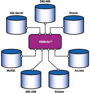 Index of stuffdb diagrams for starting database design pizza2f 07 jun 2006 1314 13k a simple plan to order pizza eclasserdiagramf 07 jun 2006 1312 75k abundant whitespace ccuart Image collections